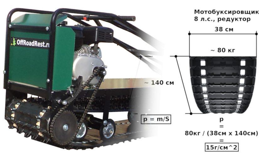 Плюсы и минусы легких мотобуксировщиков на 380-й гусенице